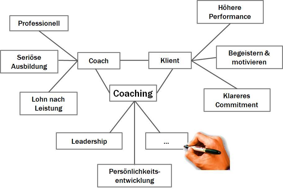Professional-Buisess-Coaching_2